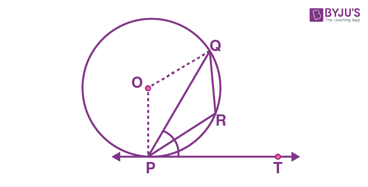 Important Questions For Class 10 Maths - Chapter 10 Circles  P8