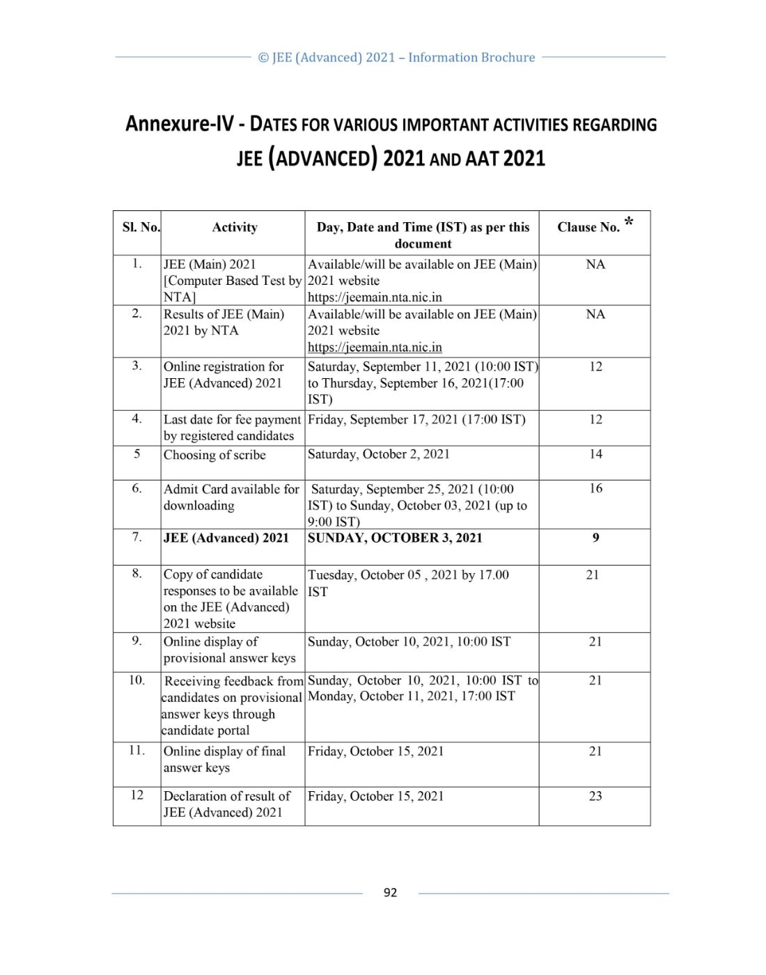 JEE Advanced 2021 Information Brochure Released by IIT Kharagpur
