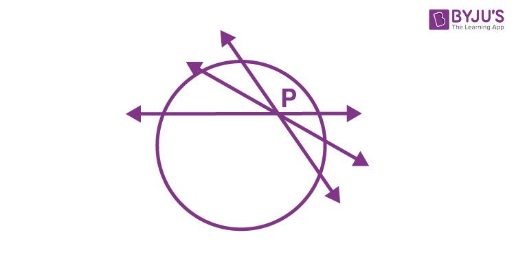 Length of tangent 1