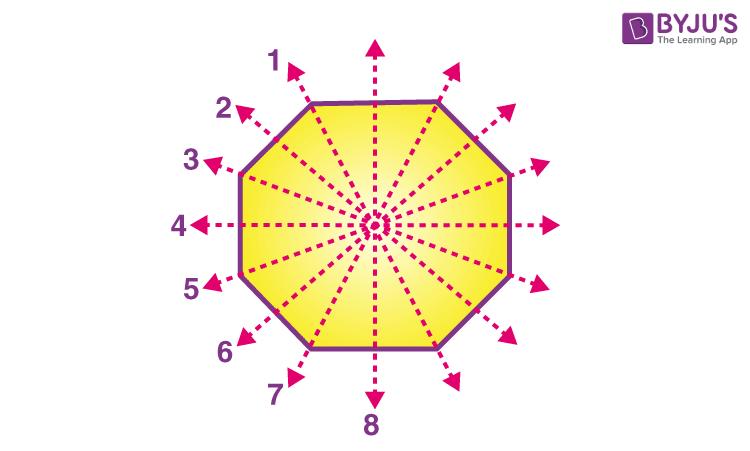 Octagon 6