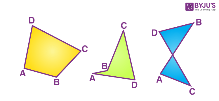 Kinds of quadrilateral