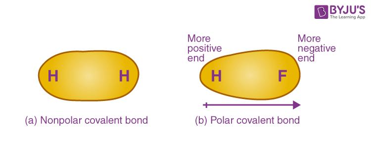 Polar and nonpolar covalent compounds