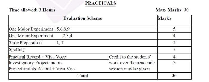 RBSE-Class-12-Biology-Practicals-Evaluation-Scheme