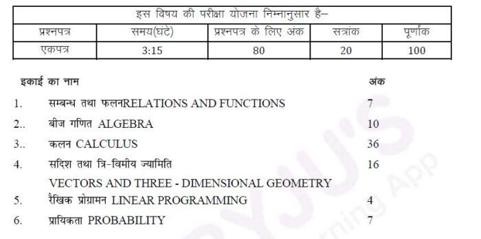 RBSE-Class-12-Maths-Syllabus-Marks-Weightage-2021-22