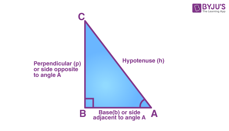 Right triangle formula