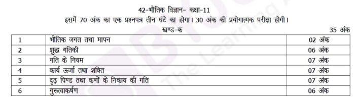 UP-Board-Class-11-Physics-2021-22-Marking-Scheme