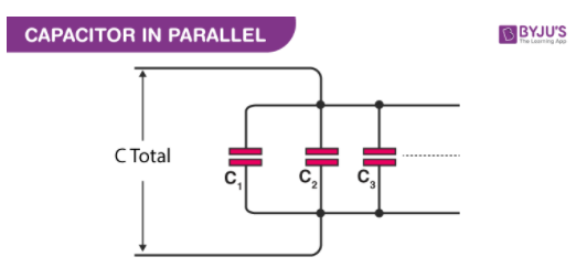 Capacitance in Parallel
