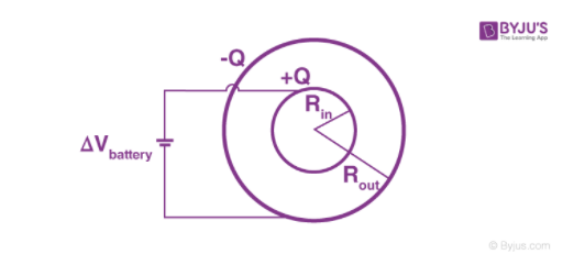 Capacitance of a Spherical Capacitor