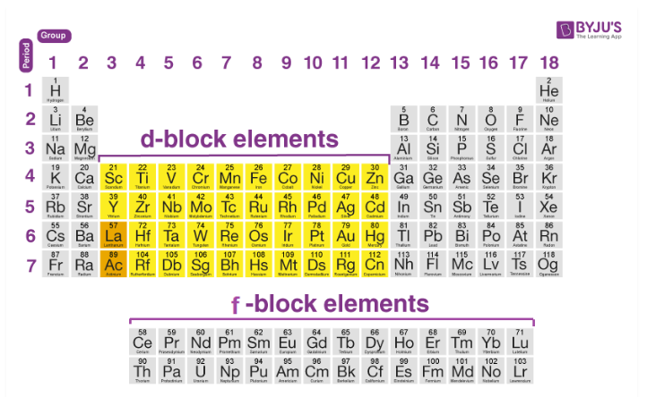 d and f block elements