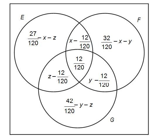 2021 Maths JEE Advanced Paper 1