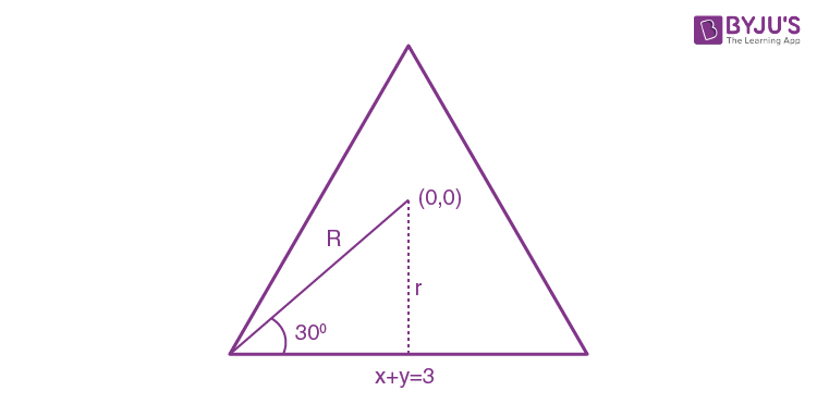 JEE Main 2021 March 18 Shift 2 Section A Maths Question Paper with Solutions Q9