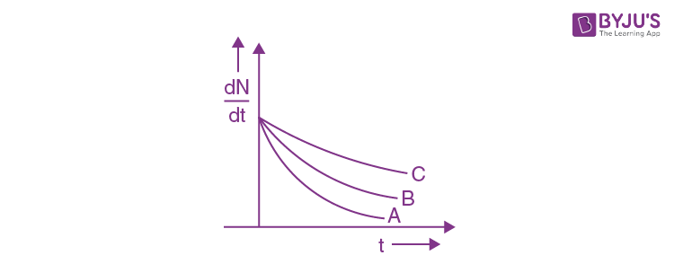 KCET 2019 Solved Paper Physics