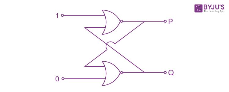 KCET Solved Paper 2019 Physics