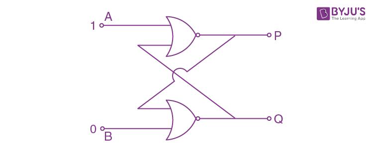 KCET Physics Solved Paper 2019