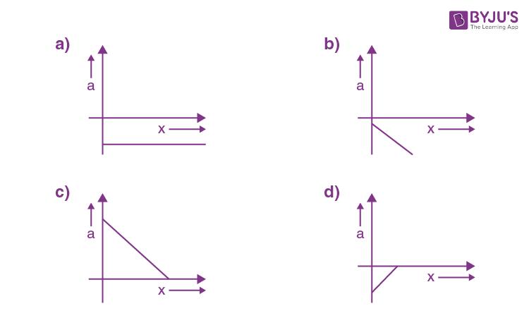 2019 Solved Paper Physics KCET