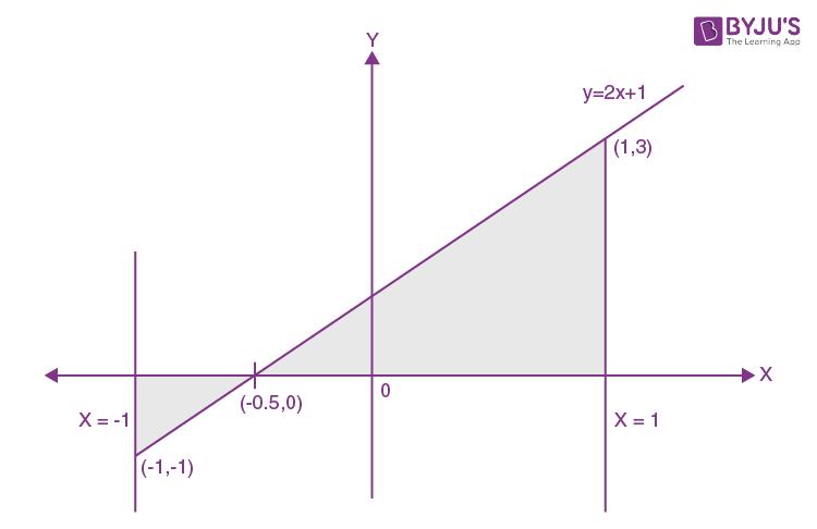 KCET 2020 Solutions Paper Maths