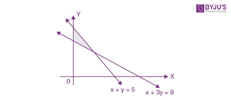 2020 Maths KCET Solved Paper