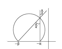 JEE Advanced 2021 Paper 1 Mathematics