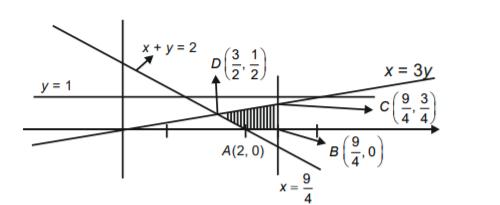 JEE Advanced 2021 Paper 1 Maths