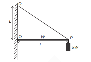 JEE Advanced 2021 Paper 2 Physics Question Paper and Solutions