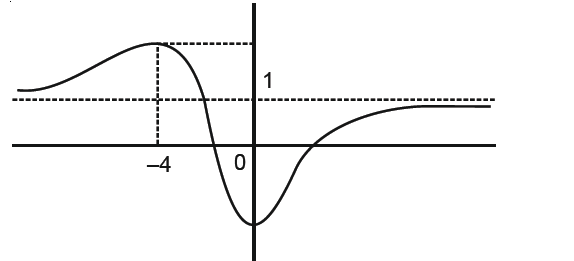 JEE Advanced Maths paper 1 2021