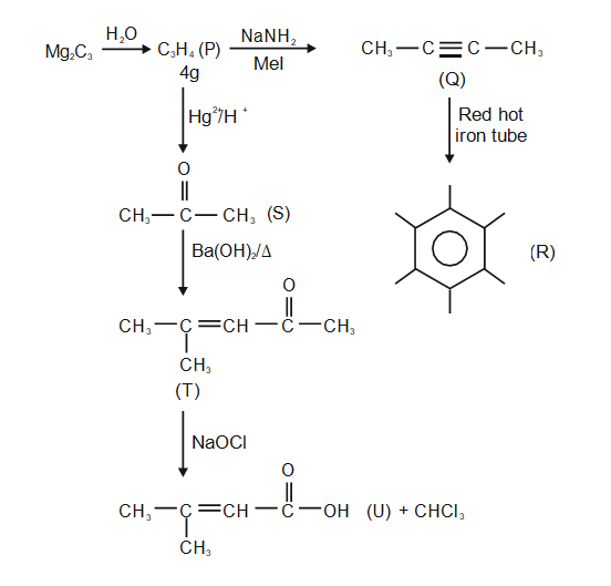 JEE Advanced Question Paper 2021 Chemistry Paper 1 Question 5 and 6 solution