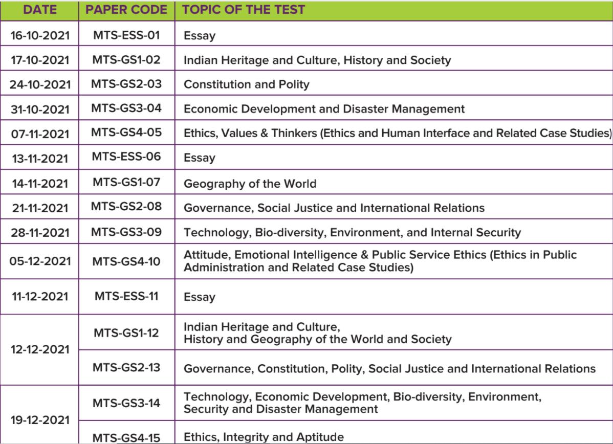 UPSC Mains Test Series 2021 - Test Schedule