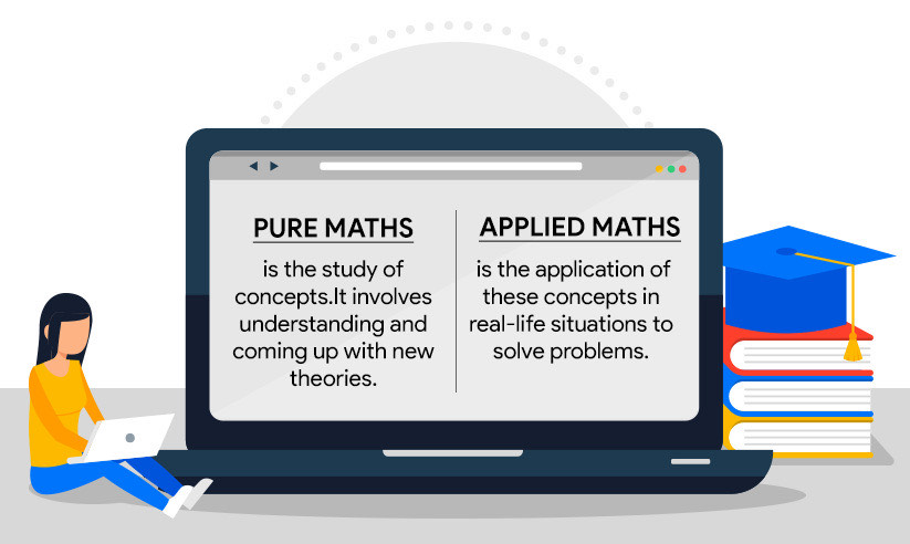 """Defition of """"pure maths"""" and """"applied maths"""""""