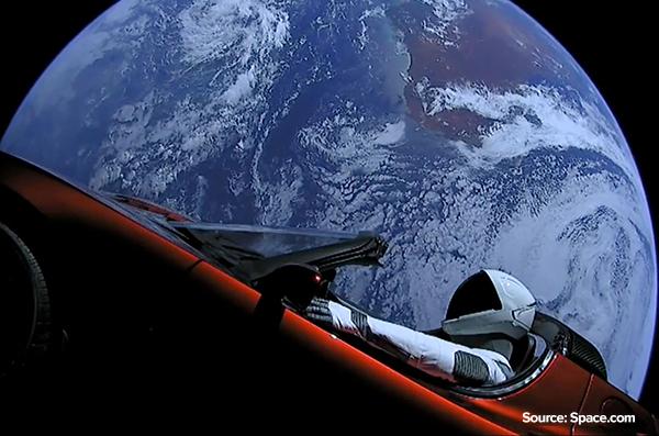 Elon Musk launched Tesla Roadster on 6 February 2018