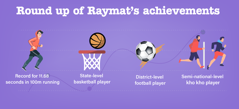 Round up of Raymat's achievements
